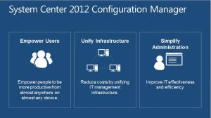 SCCM 2012 What's New