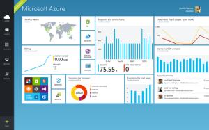 Microsoft Azure New Platform